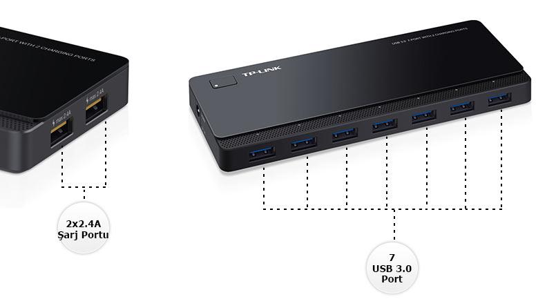 TP-LINK UH720 7-Port 5Gbps 2 Adet Şarj Portu USB 3.0 Fiyatı