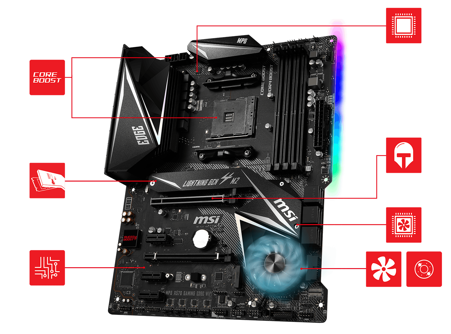 MSI MPG X570 GAMING EDGE WIFI overview
