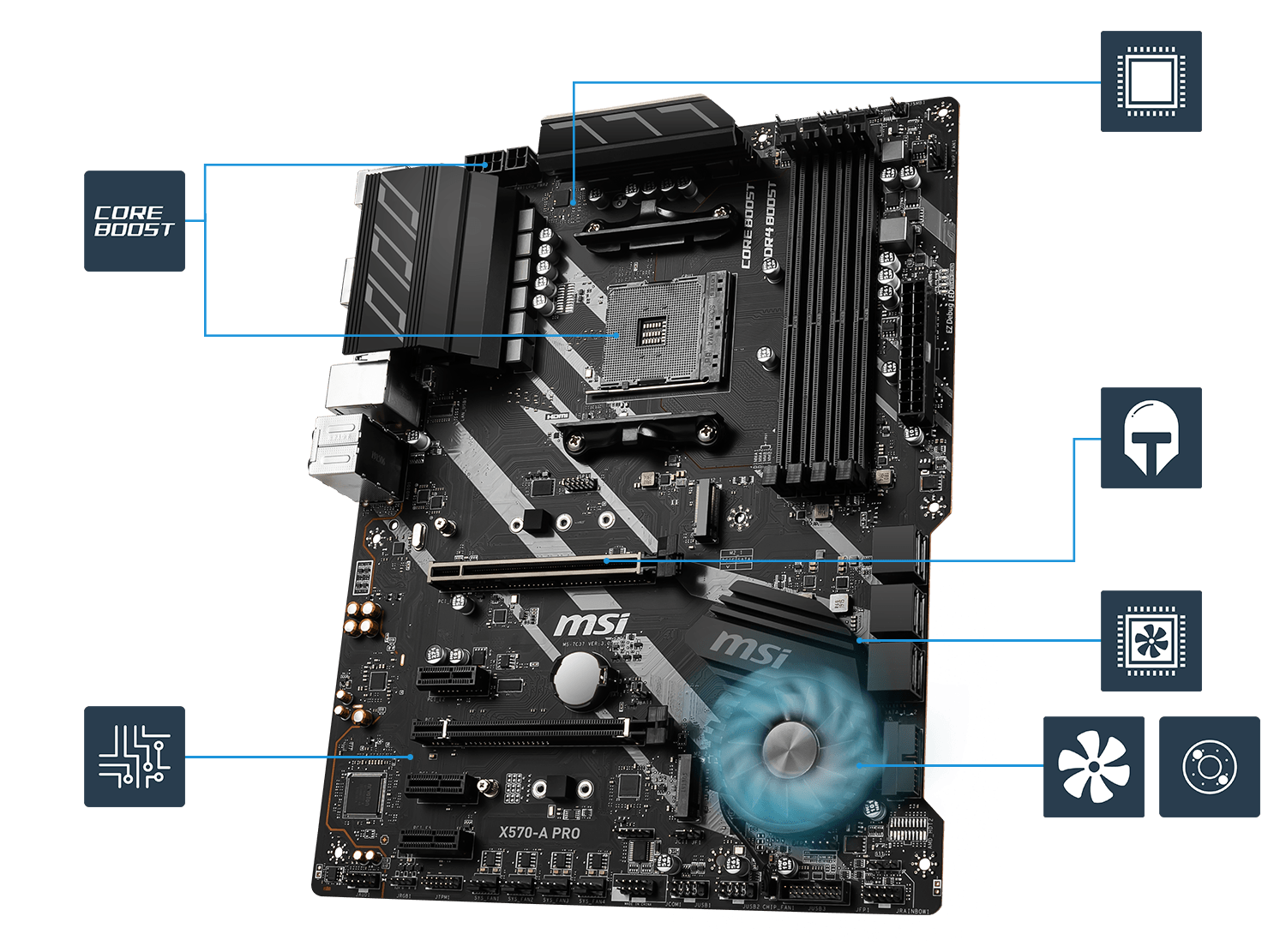 MSI X570-A PRO overview