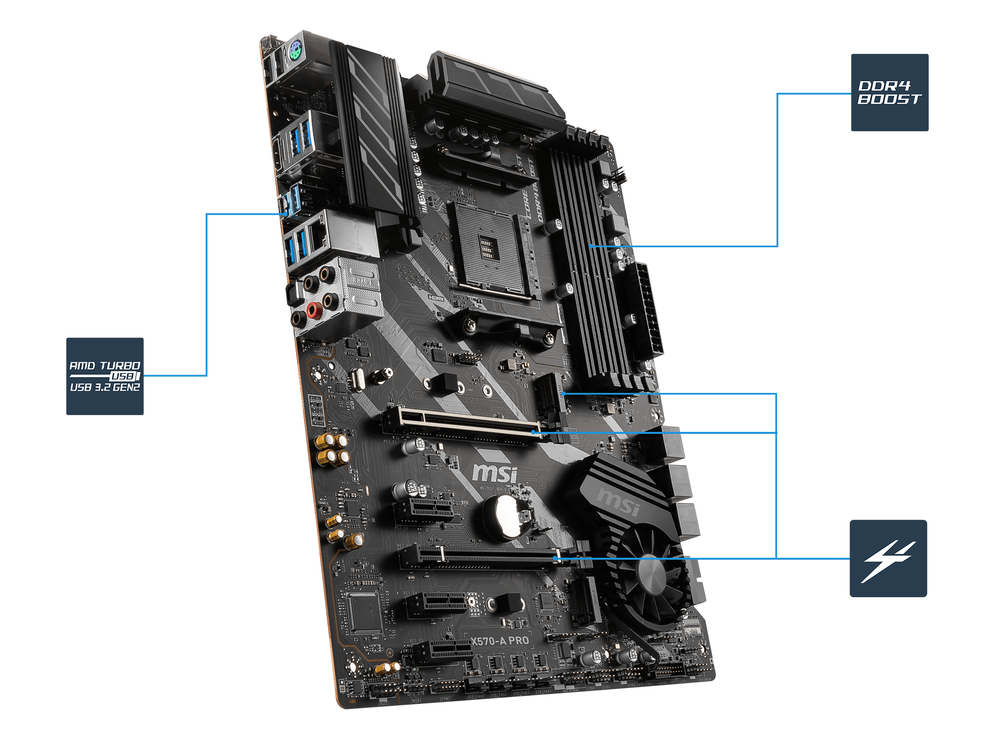 MSI X570-A PRO IO overview