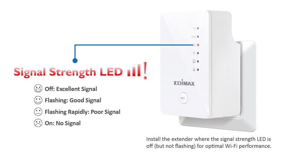 Edimax EW-7438AC Smart AC750 Wi-Fi Extender, Access Point, Wi-Fi Bridge,Universal Compatibility, Green Wi-Fi Power Switch, smart signal-strength Indicator