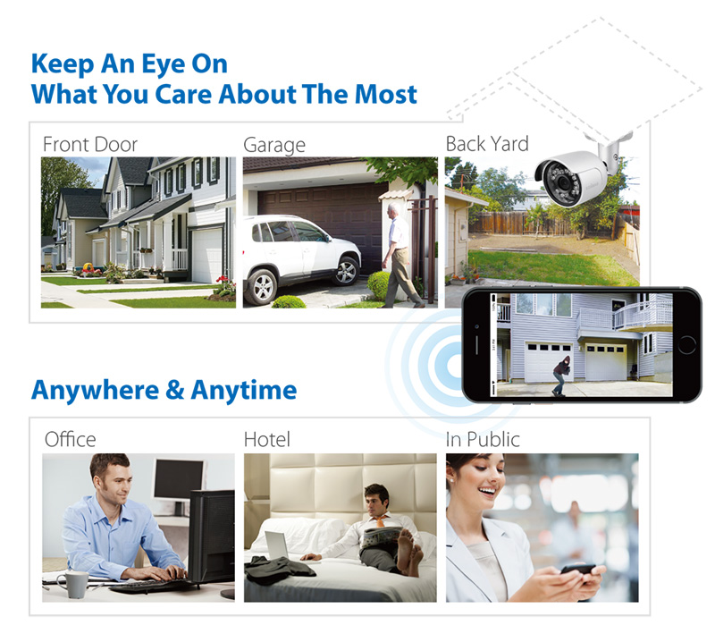 Edimax IC-9110W HD Wi-Fi Mini Outdoor Network Camera, Day & Night, EdiView II, anytime anywhere easy remote monitoring