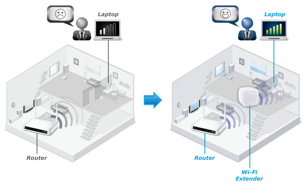 Edimax N300 Smart Wi-Fi Extender with EdiRange App EW-7438RPn_Air_Double_Coverage.png