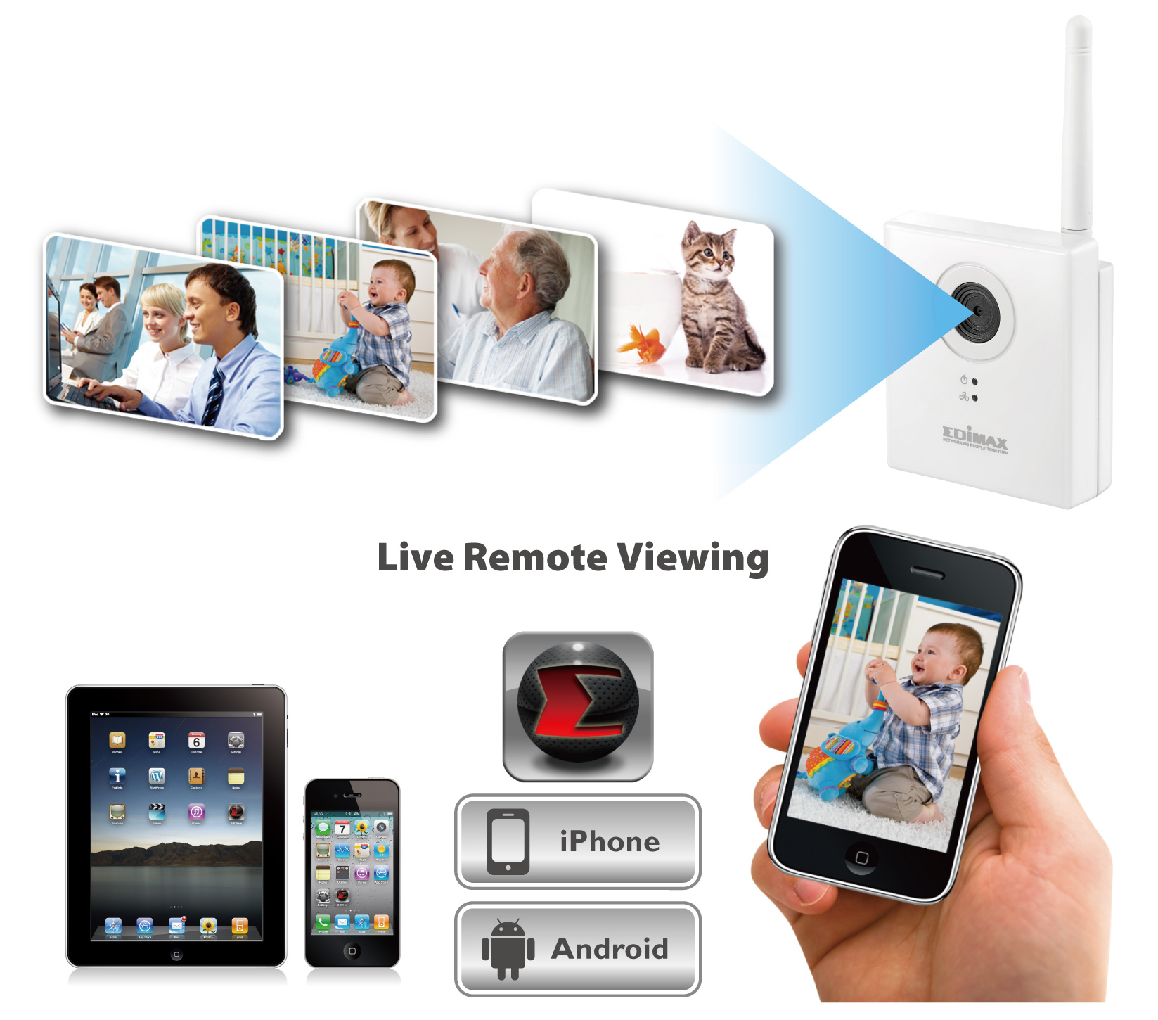 Edimax IC-3115W 1.3Mpx Wireless Network Camera, Live Remote Viewing Free App