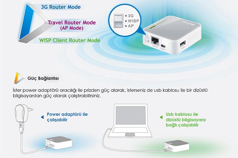 TP-LINK TL-MR3020 150Mbps N Kablosuz Taşınabilir WAN Fiyatı