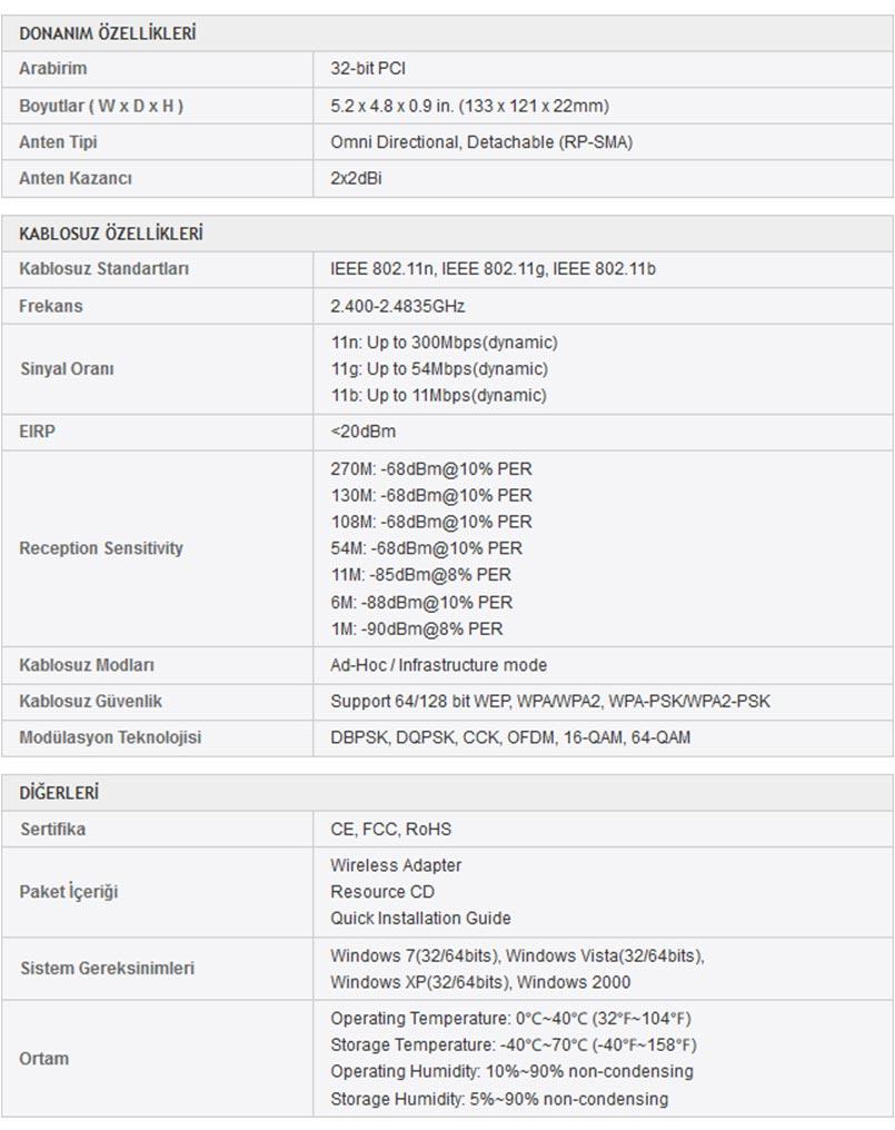 Tp Link Tl Wn851nd Windows 10 Driver - softsd-mobisoft