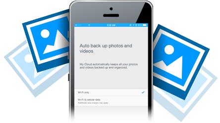 Tabletler ve akıllı telefonlar için fotoğraf ve video yedekleme