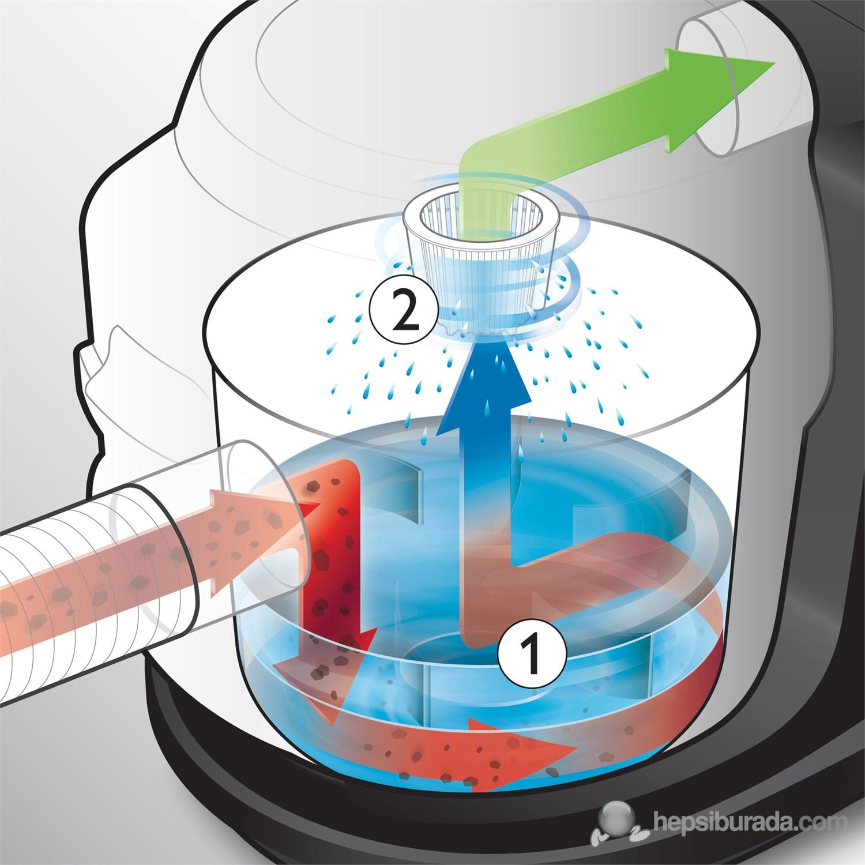 Как сделать пылесос с водяным фильтром