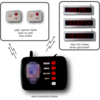 Mtg Rf Çağrı İkaz Sistemi Kablosuz