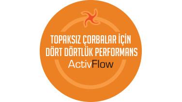 Tefal Masterblend ActivFlow