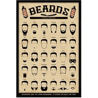 Maxi Poster Beards The Art Of Manliness