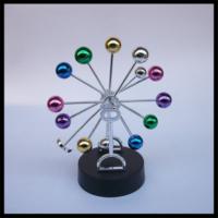 Pratik Rengarenk Manyetik Dönen Küreler