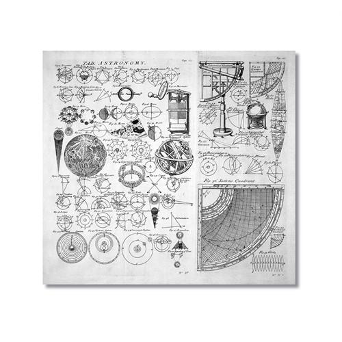 Tictac Astronomi Kanvas Tablo - 60X60 Cm