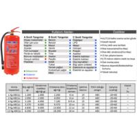 Köse Yangın Söndürücü - 12 Kg Kuru Kimyevi Tozlu Yangın Söndürücü