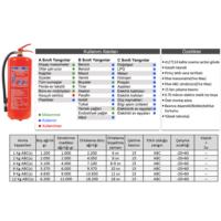 Köse Yangın Söndürücü - 9 Kg Kuru Kimyevi Tozlu Yangın Söndürücü