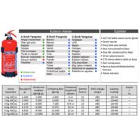 Köse Yangın Söndürücü - 2 Kg Kuru Kimyevi Tozlu Yangın Söndürücü