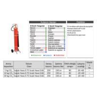Köse Yangın Söndürücü - 10 kg Genel Maksatlı CO2 Söndürücü