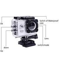 Platoon PL-677 1080P Motorsiklet Kamera