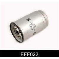 Purflux Cs433 Yakıt Filtresi Dizel Transit 2.4-2.5 D-Td (Wk880)