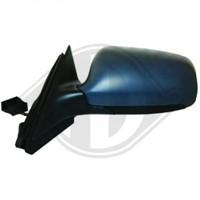 Viewmax Vm008ghr Dıs Ayna Camı Mavı Elektrıklı Isıtıcılı Sag ( Audı : A3 00-- )