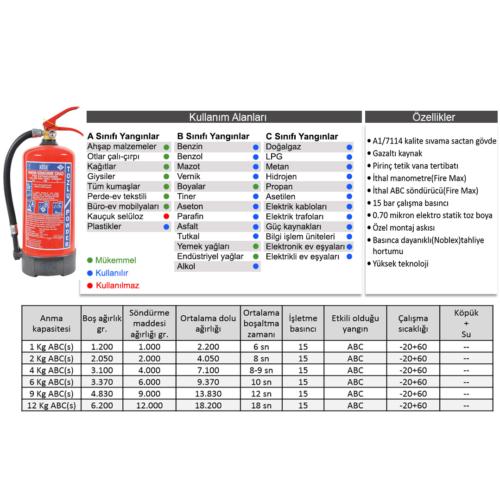 Köse Yangın Söndürücü - 4 Kg Kuru Kimyevi Tozlu Yangın Söndürücü