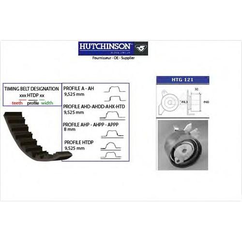 Hutchınson Kh101 Eksantrik Gergi Kiti (123X270) Clıo Iı 01=>Kng 01=>Mgn Iı-Exp 02=>Scenıc Iı-Mıcra Iıı 1.5Dcı (K9k)