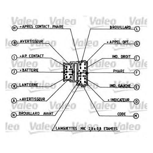 Valeo 251260 Far Korna Kolu P406 (95-98)-P306-P205-Xsara (97-05)-Xantıa (93-98)-Evasıon (94-02)