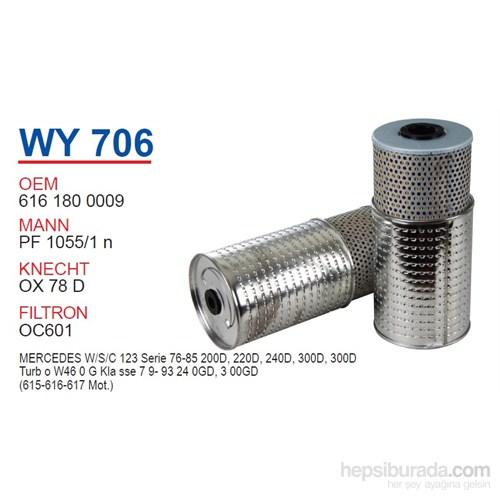 wunder mercedes 123 kasa 200-220-240-300 d 615-616-617 motor fiyatı