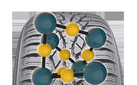 Nokian-Twin-Trac-Silica-rubber-compound-