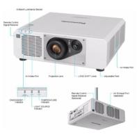 Panasonic PT - RZ570 Projeksiyon Cihazı