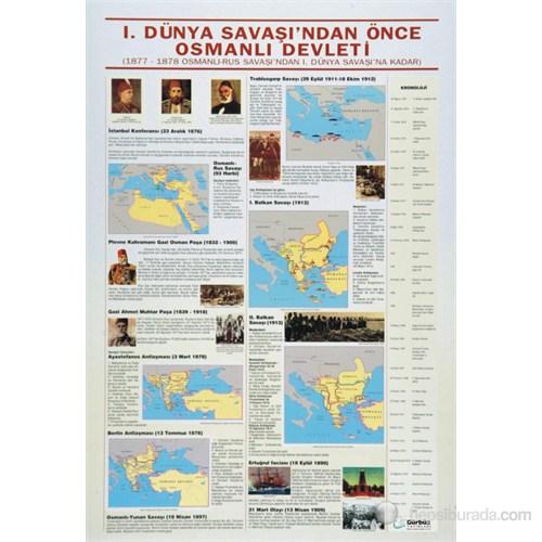 I.Dünya Savaşı Öncesi Osmanlı İmp. Levhası