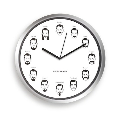 BuldumBuldum Kikkerland Wall Clocks