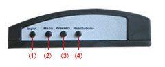 BNC to VGA Converter Video Controls