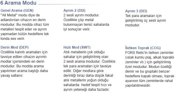 Nokta Fors Relic Dedektör - Osmanlı Dedektör