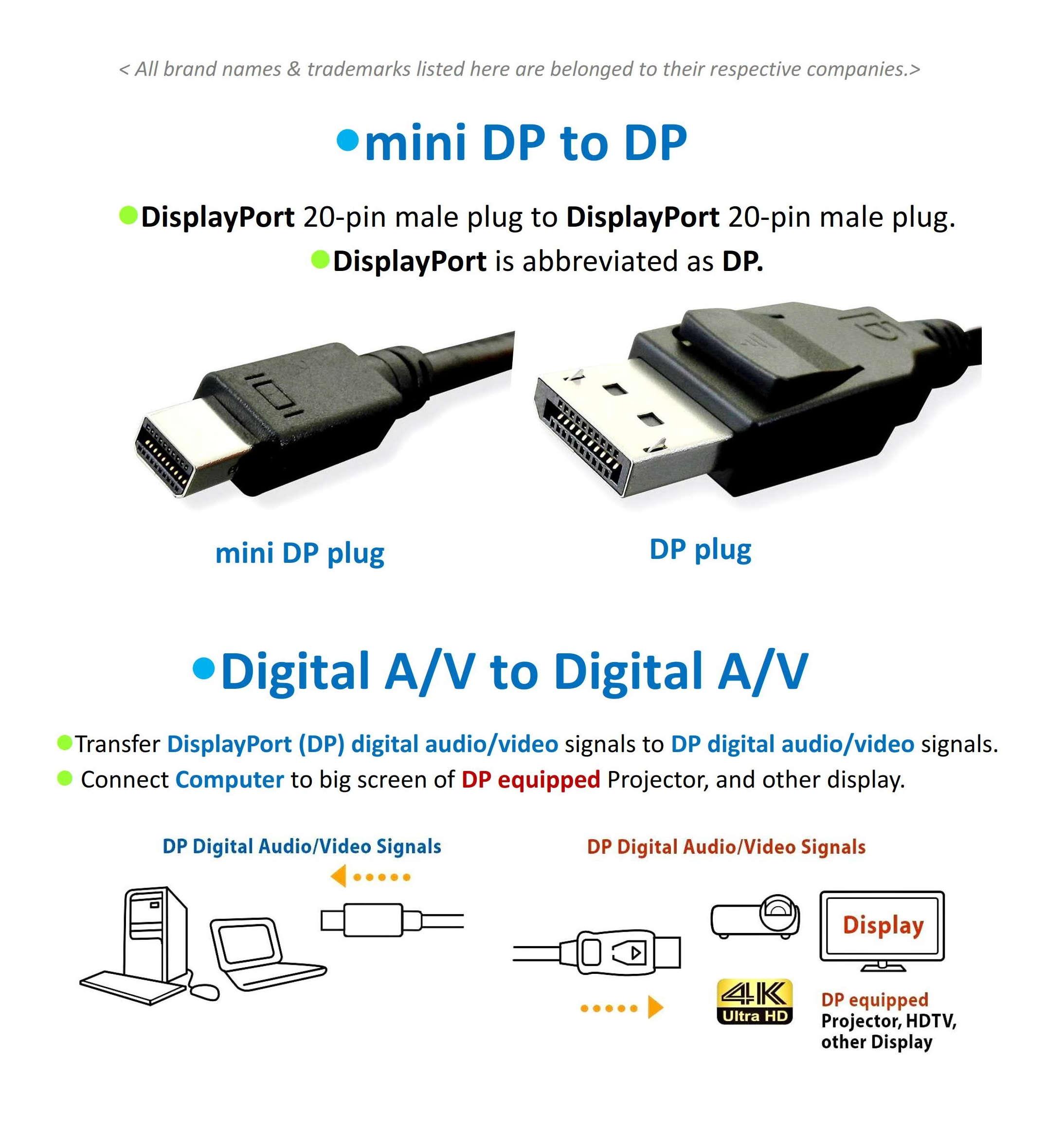 Paugge V1 2 Vesa DisplayPort Sertifikalı 21 60 Gbps Bandwith 5K 30Hz, 4K  60Hz, 2K 165Hz, 1080p 240Hz Destekli FreeSync G-Sync Thunderbolt 2 Mini