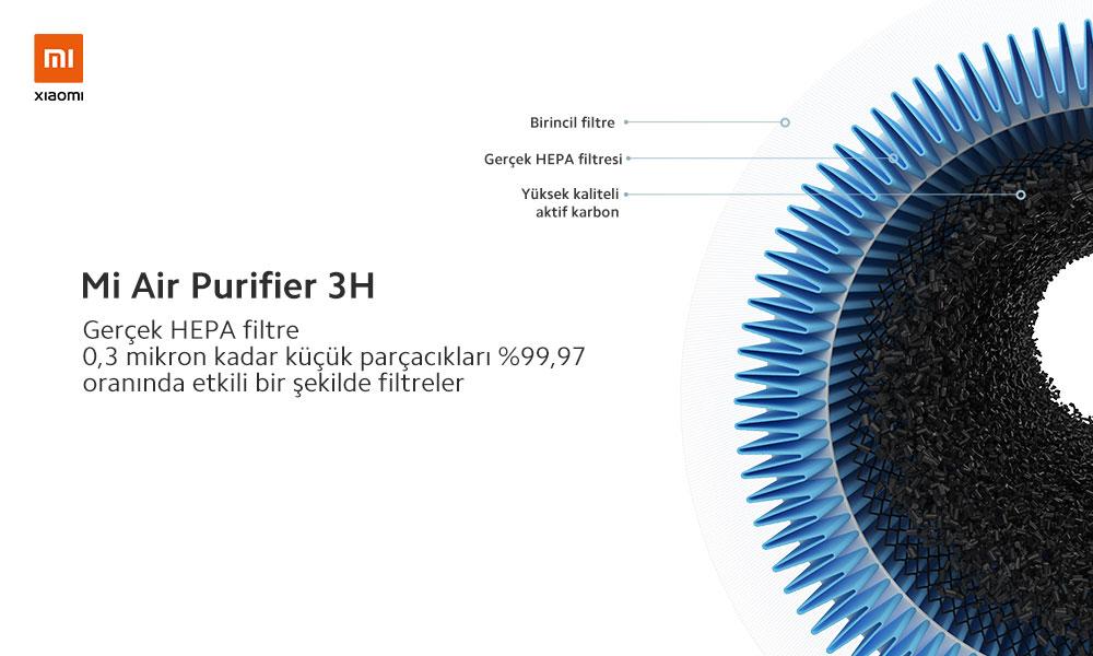 mi-air-purifier-3h-evofone-3.jpg (96 KB)