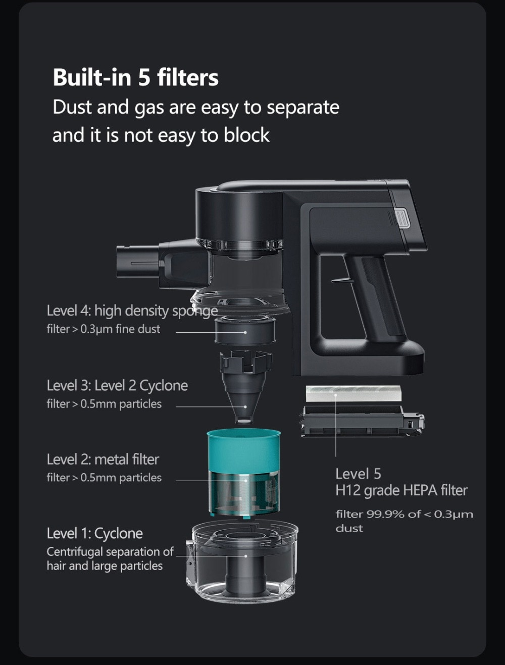 VIOMI A9 Handheld Wireless Vacuum Cleaner Front LED Light 23KPa Portable Cordless floor Carpet Dust Collector, Removable battery 8