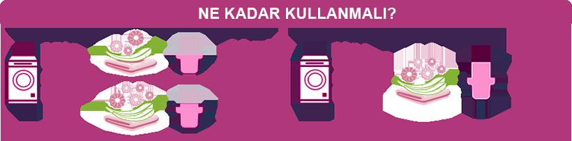 Yumoş Sprey, Yumoş Extra, Yumoş Parfüm