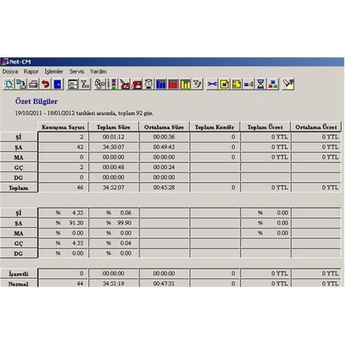 Karel Net Cm Rapor Yazılımı