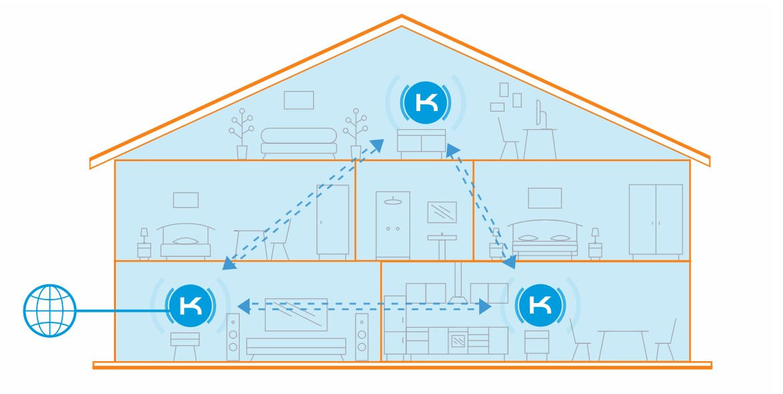 Keenetic Whole Home GIF